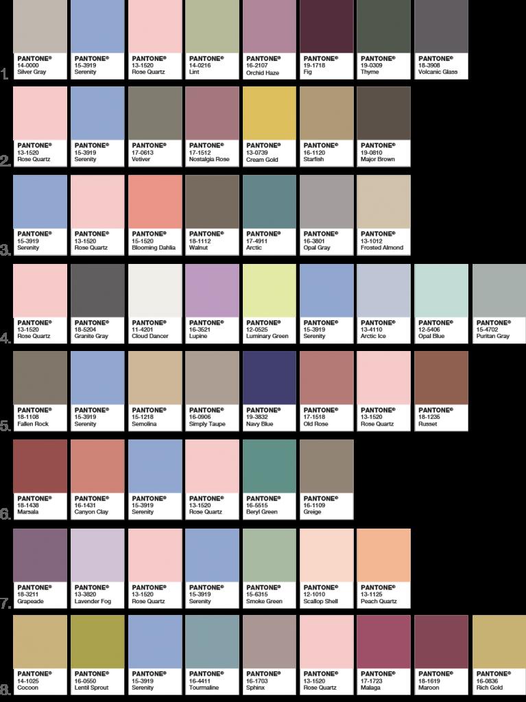 Pantone 2016: come abbinare i colori