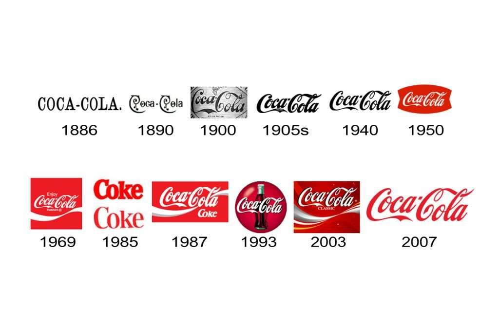 coca cola storia di un logo che ha rivoluzionato il design