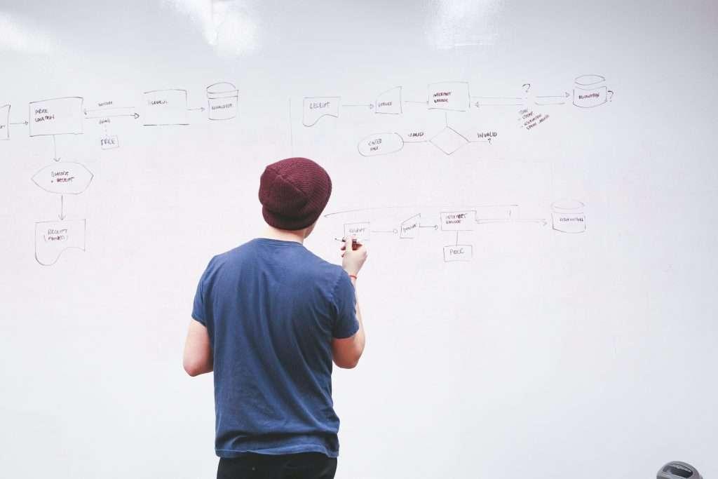 Per diventare imprenditore di te stesso devi avere degli obiettivi