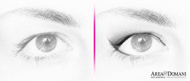 come truccare occhi cadenti